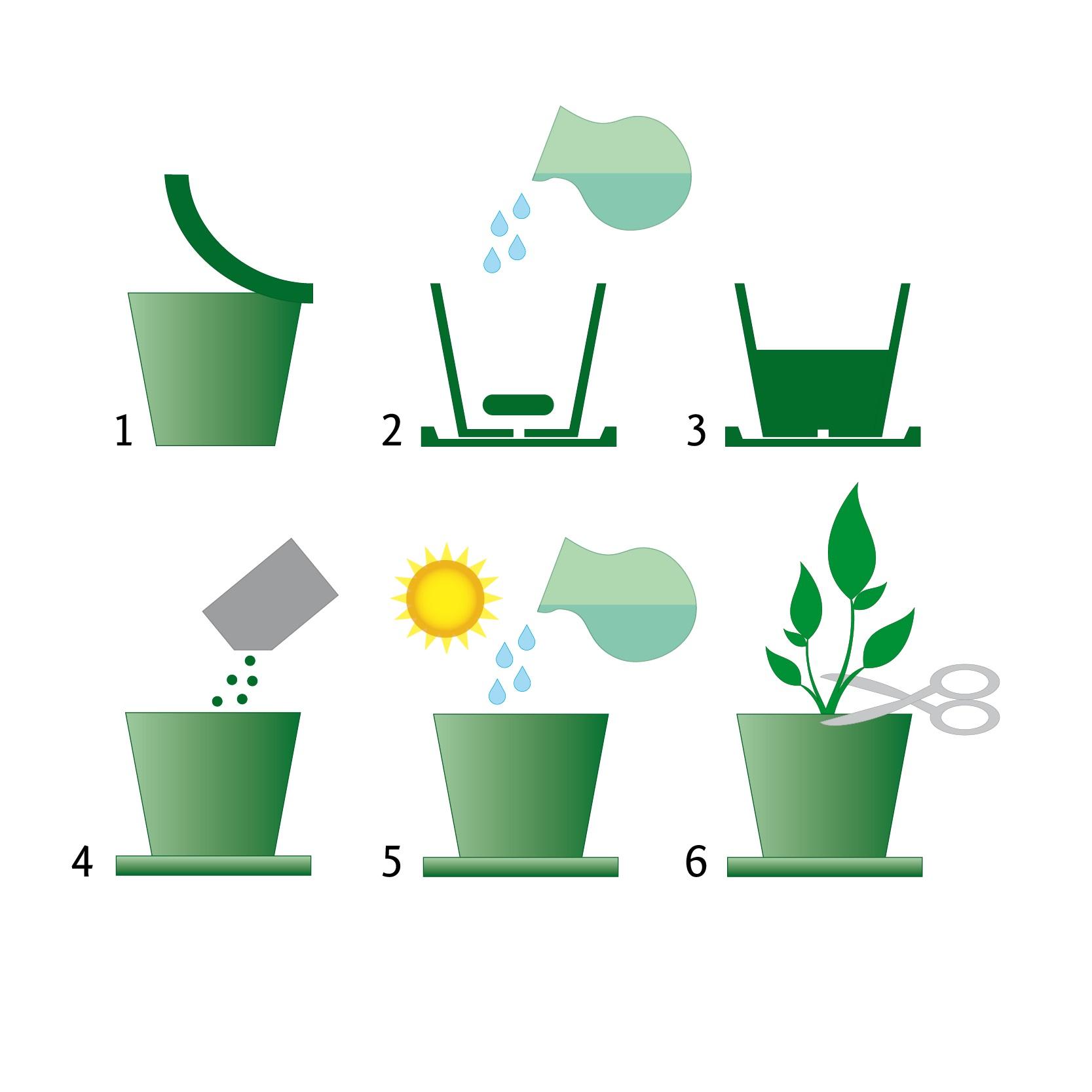 Инструкция зелень